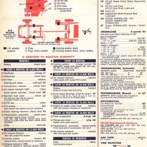 1967-68 Service and Maintenance Schedule